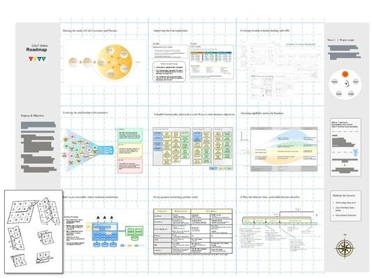 Ted Kilian - IT Strategy: The COLT Roadmap