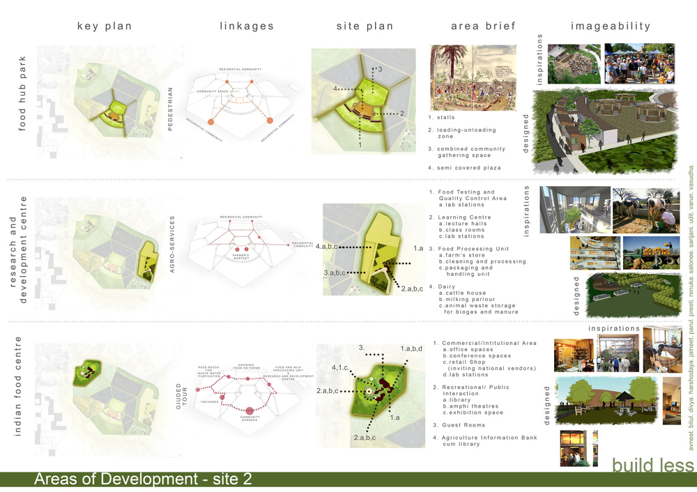 Architecture Design Brief projects - architectural portfolio