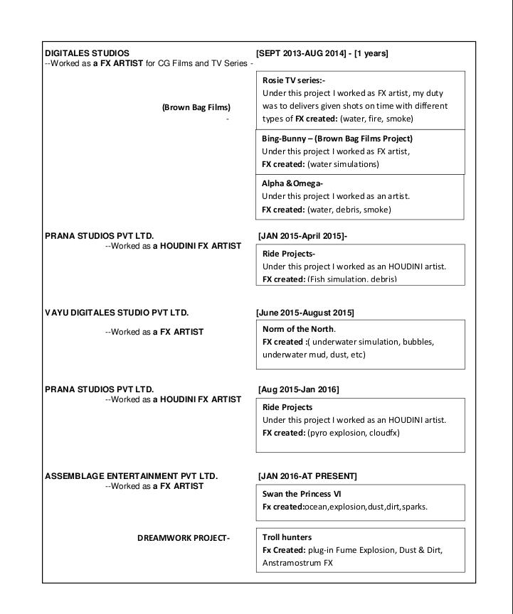Resume - mustakeem pathan fx