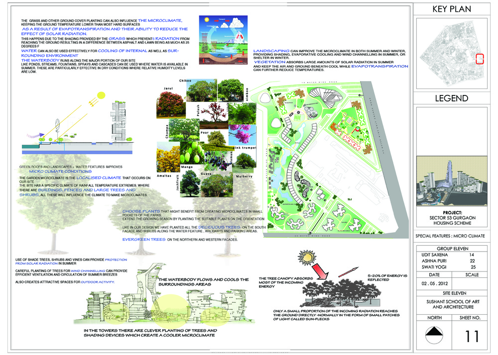 Architecture thesis concept sheet