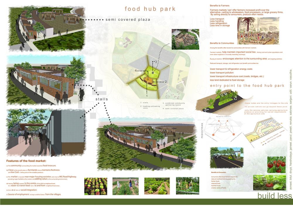 Projects - Architectural Portfolio