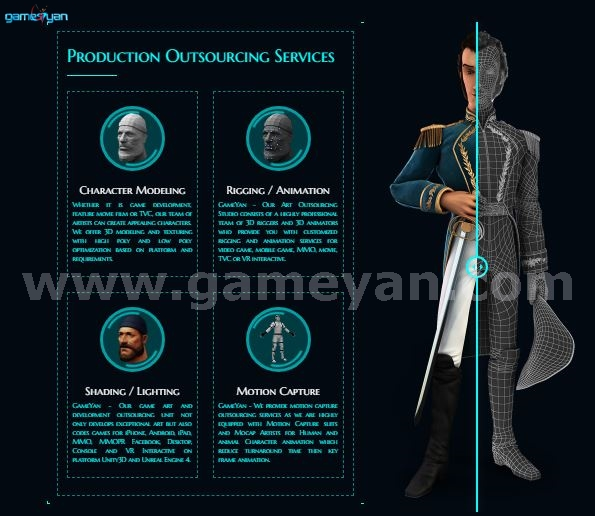 GameYan Studio - Production Outsourcing Services By GameYan 3d Production HUB